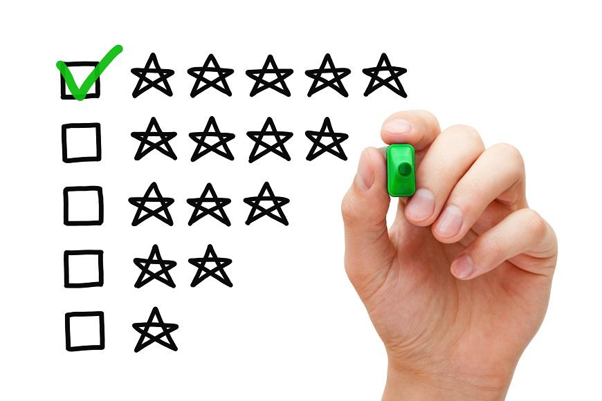 персональный кредитный рейтинг